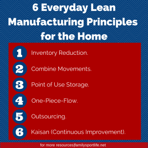 EverydayLeanManufacturingPrinciplesfortheHome